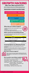 growth-hacking-infographic-1